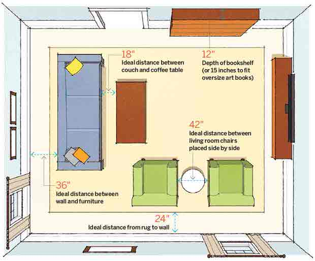 Honey-and-Fitz-Design-by-Numbers-Living-Room-Layout