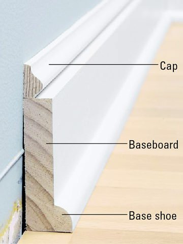 Diy baseboards molding and trim the budget decorator Baseboard height